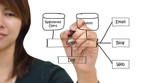 analyst: Young woman designing her website  Stock Photo