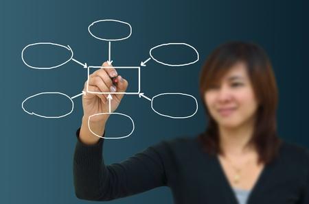 Dessin à la main d'affaires femme dans un tableau blanc
