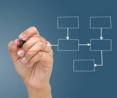 plan van aanpak: Zakenvrouw tekening overzicht op whiteboard