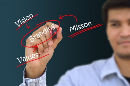 Business men hand a branding solution diagram on a whiteboard photo