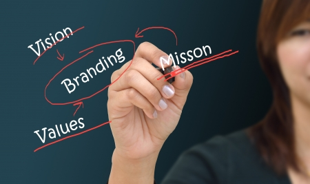 Business women hand a branding solution diagram on a whiteboard Stock Photo