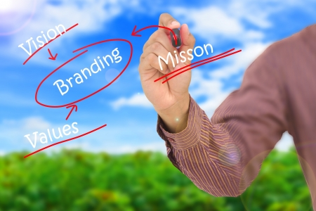 Businessmen hand a branding solution diagram  Stock Photo