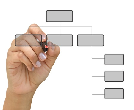 Man drawing an organization chart on a white board