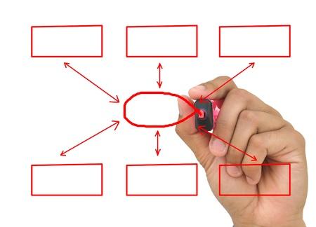 Tableau d'affaires et de l'organisation sur un tableau blanc