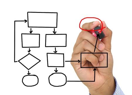 organigrama: El hombre de negocios mano que dibuja un diagrama de flujo aislados Foto de archivo