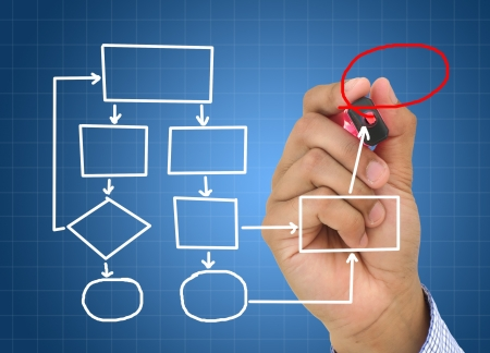 data flow: Business man hand drawing flow chart