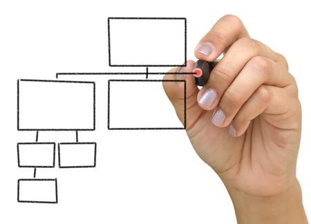 organigrama: Mano femenina tabla de dibujo en negro pizarra