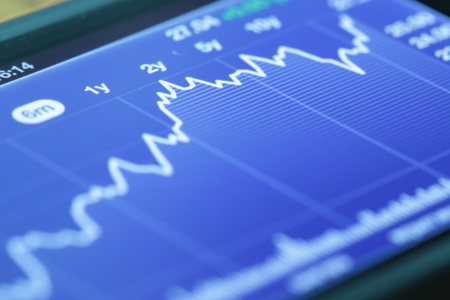 Graph of Market Analyze