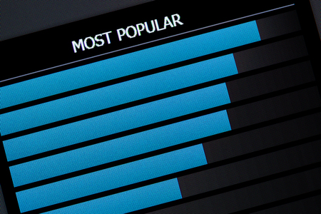 popular: Computer Monitor screen Graph, concept of most popular