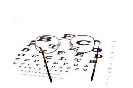 distort: Examen de la vista