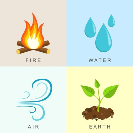 fire and water: Natural Elements -Fire, Water,  Air and Earth.