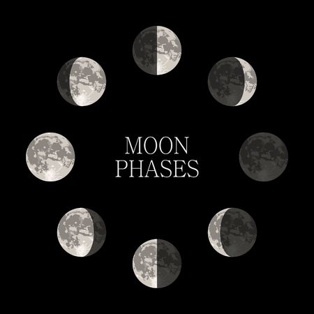 Moon phases night space astronomy and nature moon phases sphere shadow. The whole cycle from new moon to full moon. Gibbous vector illustration
