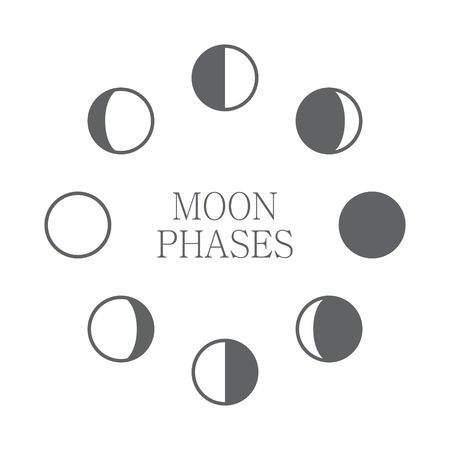 waxing: Moon phases icon night space astronomy and nature moon phases sphere shadow. The whole cycle from new moon to full moon. Gibbous icon vector illustration