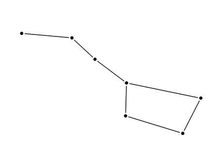 北斗七星の星座が白い背景で隔離。おおぐま座