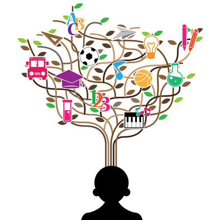The idea of a person tree shaped made with school icons set illustration. Vector illustration layered for easy manipulation and custom coloring Vector