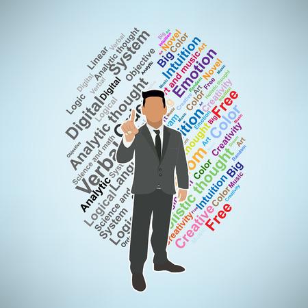 talamo: Negocios Sostiene dos dedos izquierda y derecha la funci�n cerebral ilustraci�n