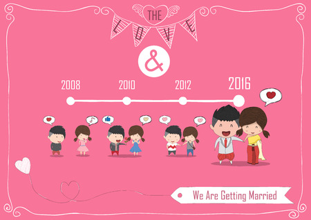 marriage cartoon: Duration cute cartoon Wedding couple men and women card for thai dress, cute Valentines Day card, drawing by hand vector and digital illustration created without reference image. Illustration