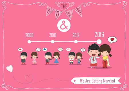 matrimonio feliz: Pares de la boda los hombres y mujeres de tarjeta Duración lindo para su vestido tailandés, tarjeta del día de San Valentín linda, dibujo de vector de la mano y la ilustración digital creado la imagen de referencia sin.