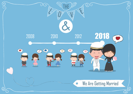 young couple: Duration cute cartoon Wedding couple men and women card for islam dress, cute Valentines Day card, drawing by and digital illustration created without reference image.