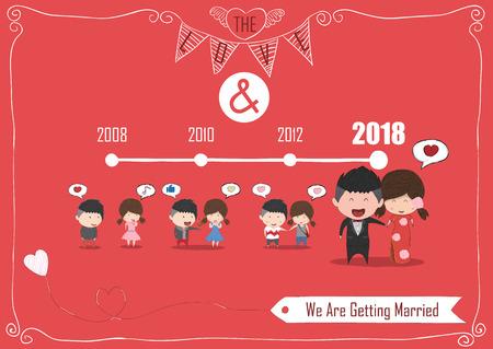 flores chinas: Duración tarjeta linda de la historieta Pares de la boda los hombres y mujeres para el vestido chino, tarjeta del día de San Valentín lindo, dibujo e ilustración de la imagen digital creada de referencia sin.