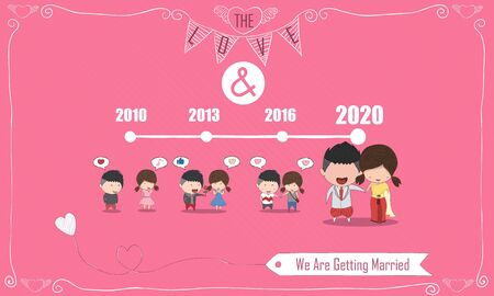 Duration cute cartoon Wedding couple men and women card for thai dress, cute Valentine's Day card, drawing by hand vector design