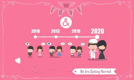 Duration cute cartoon Wedding couple men and women card for Islamic dress, cute Valentine's Day card, drawing by hand vector design Illustration