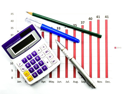 printed matter: bar graph data with calculator, ballpoint pen, pencil and correction pen