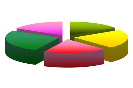 3D colored pie chart graph with graduated color over white background.