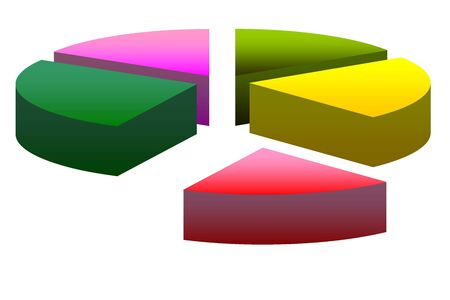 Exploding 3D colored pie chart graph with graduated color over white background.