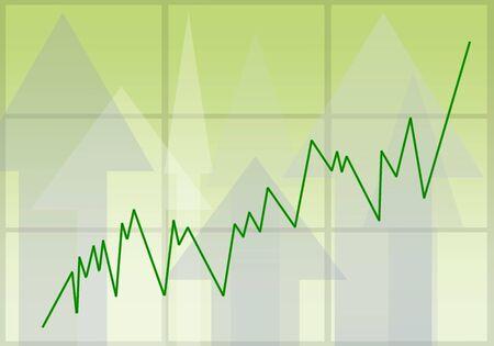 finance result