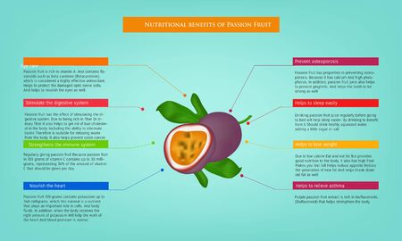 nutritional benefits of Passion fruit Infographic about nutrients in Avocado Fruit and agriculture vector illustration nutrition and healthy food