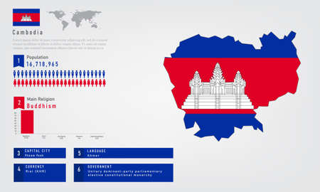 Infographic of cambodia map there is flag and population,religion chart and capital government currency and language, vector illustration