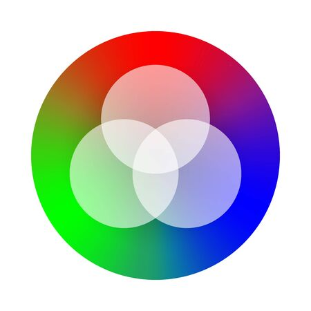 Color wheel palette. RGB, RYB, CYMK system. Color harmony. Vector Illustration.