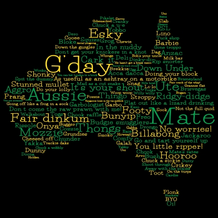 aussie: Australia map made from Australian slang words in vector format