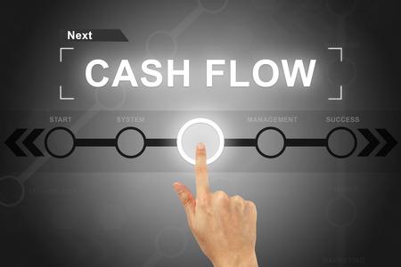 flujo de dinero: clic mano bot�n de flujo de caja en una pantalla t�ctil