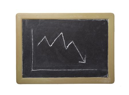close up of stock market chart on a chalkboard isolated on white background with clipping path photo