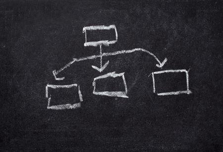 close up of stock market chart on a chalkboard photo