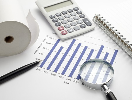 quotations: close up of stock market chart, glasses, calculator, pen and loupe