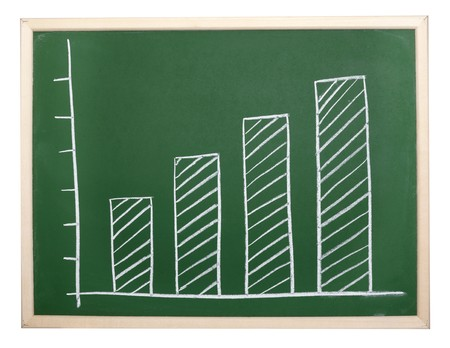 close up of chalkboard with finance business graph photo