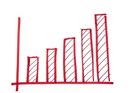 Close up van corkboard met finance business grafiek