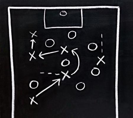 tactics: close up of a soccer tactics drawing on chalkboard