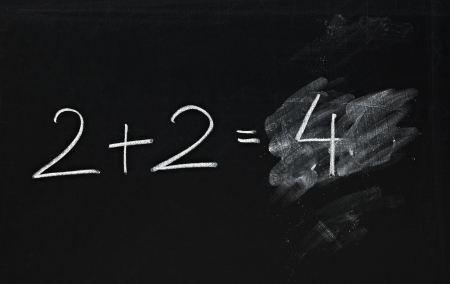 stupid: math simple equation on chalk board Stock Photo