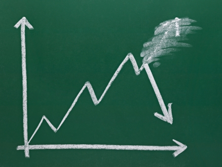 line graph: close up of chalkboard with finance business graph  Stock Photo