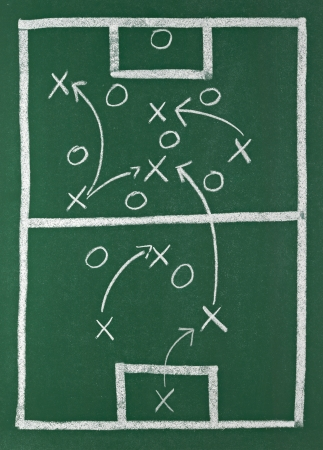 score board: close up of a soccer tactics drawing on chalkboard
