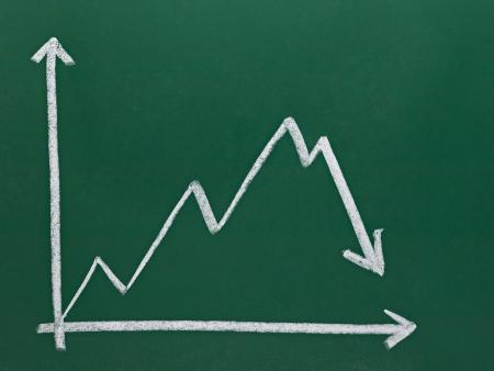 perdidas y ganancias: Close up de pizarra con gráfico de negocio de financiación