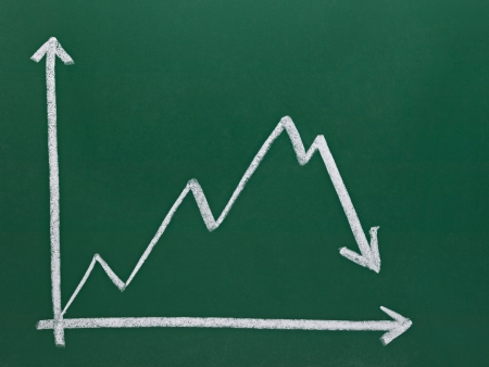 profit and loss: close up of chalkboard with finance business graph  Stock Photo