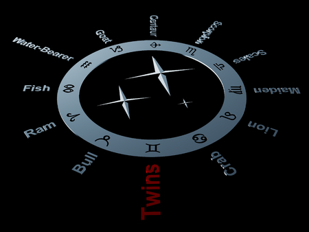 The zodiac with the twelve zodiac signs (character Twins)