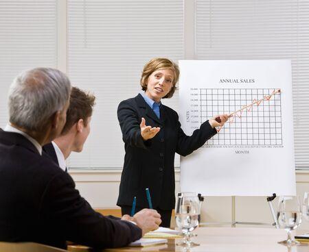 motioning: Businesswoman explaining chart