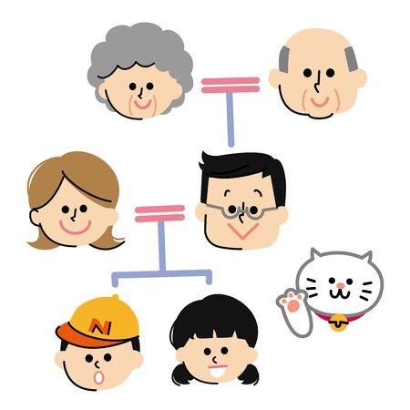 Three Generations of Family Tree