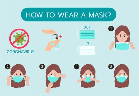 How to wear mask step by step to prevent the spread of bacteria, viruses, coronavirus,covid-19.Vector illustration for poster.Editable element